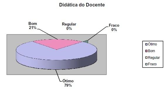 Curso%20de%20Terraplenagem%20-%20abril%202012[1]